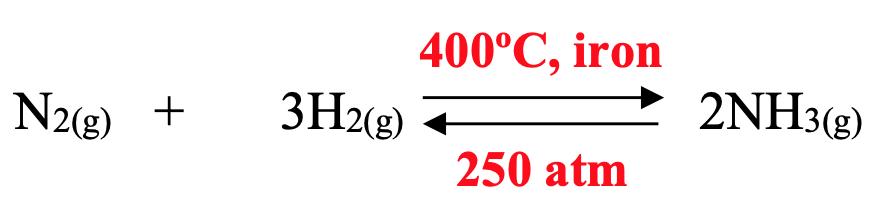 chemistry of ammonium nitrate - making ammonia